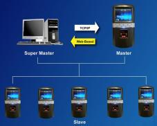 web based attendance system